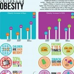 Causes and Solutions to Childhood Obesity